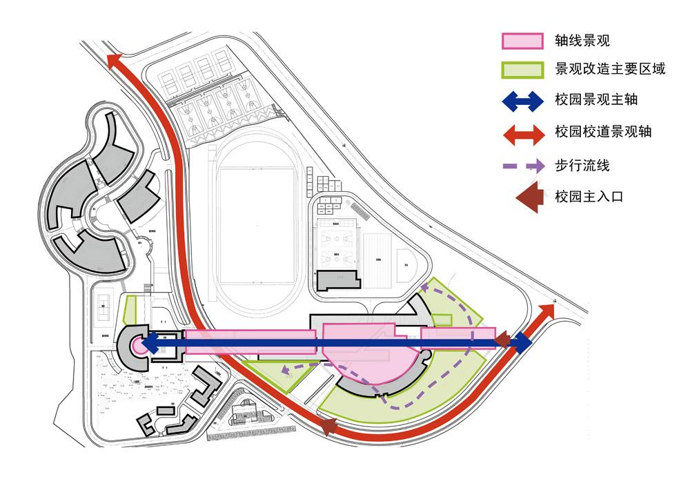 针对高中部校园规划结构,重要公共空间主要分布在教学楼与图书馆范围